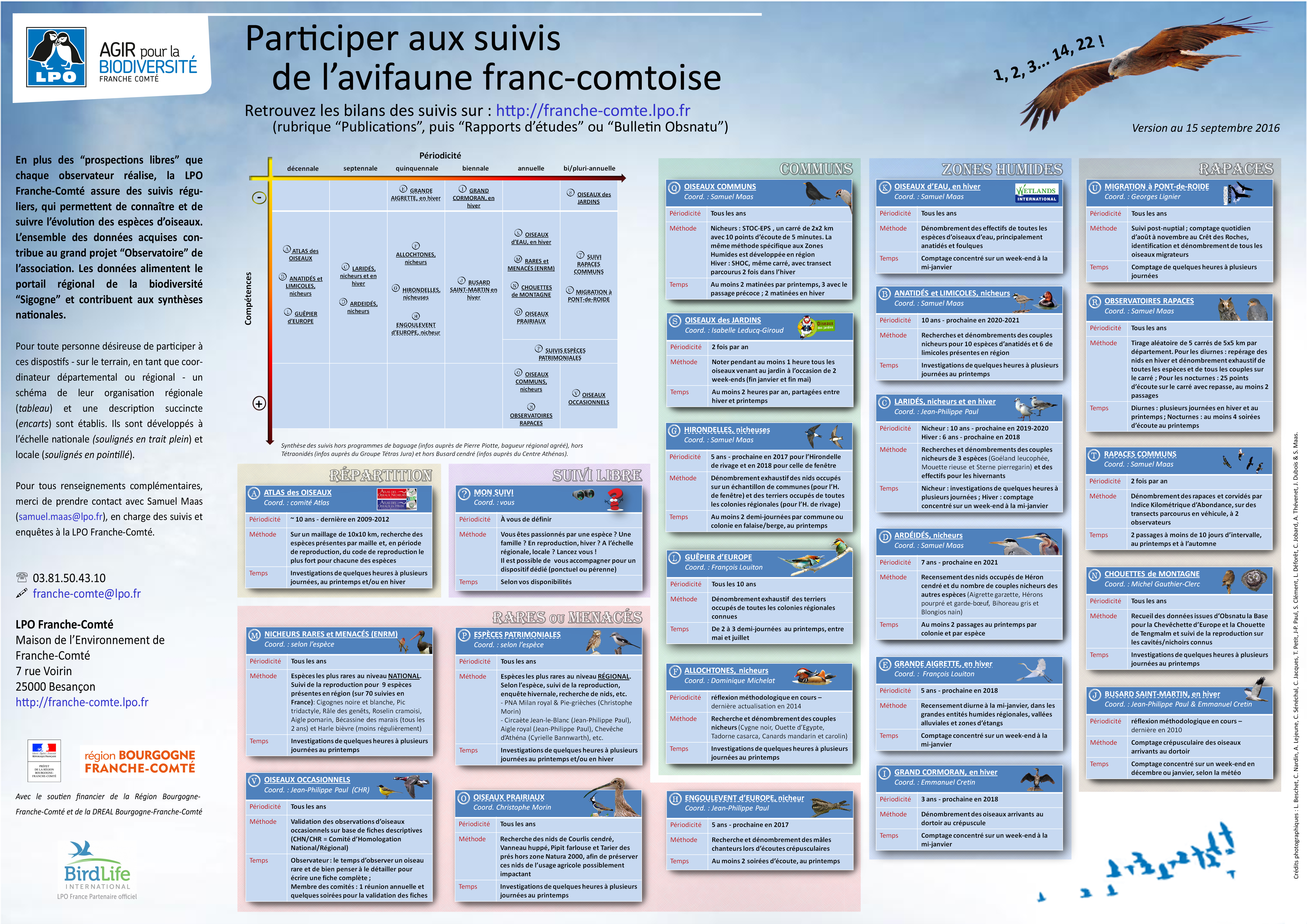 https://cdnfiles1.biolovision.net/franche-comte.lpo.fr/userfiles/observer/Suivis/2016WhichsurveyisformeFCFINAL.png