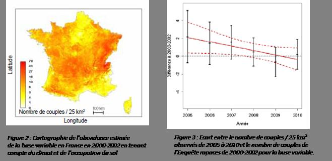L espèce estdonc d autant plus à surveilleren France que nous  accueillonsdes effectifs records à l échellede l Europe (voir Figures 2 et 3 ). c96c534fb5c