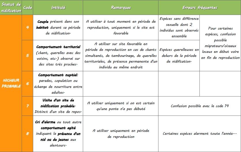 https://cdnfiles1.biolovision.net/www.faune-lorraine.org/userfiles/codesatlas/2.jpg