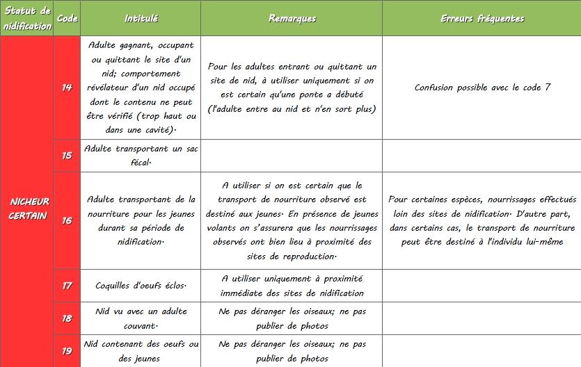 https://cdnfiles1.biolovision.net/www.faune-lorraine.org/userfiles/codesatlas/4.jpg