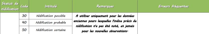 https://cdnfiles1.biolovision.net/www.faune-lorraine.org/userfiles/codesatlas/5.jpg