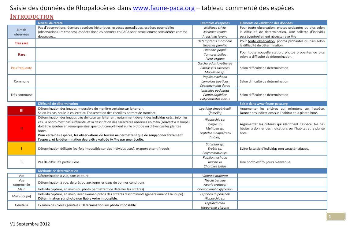 https://cdnfiles1.biolovision.net/www.faune-paca.org/userfiles/Rhopalo/1.JPG