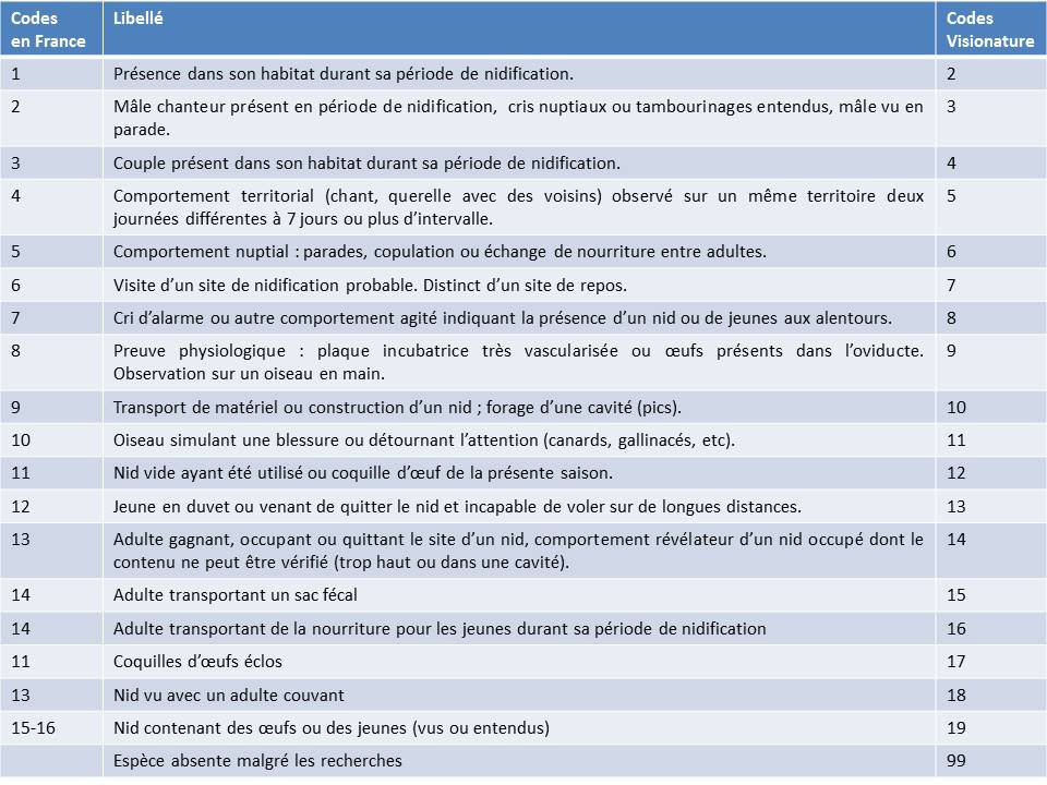 https://cdnfiles1.biolovision.net/www.faune-yonne.org/userfiles/TutorielpourFauneyonne/TutopourFY-13.jpg